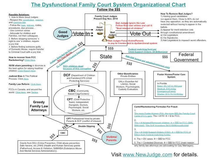 Family Court Oppressed Fathers Demand ParentalEquality